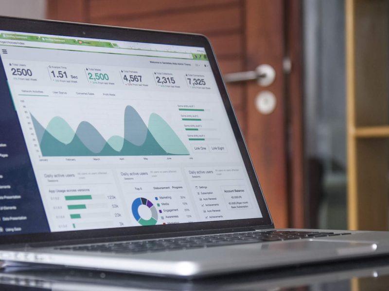 Expense Tracking (Part II) Analysis